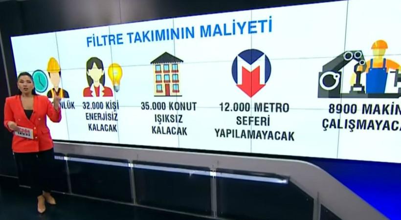 CNN Türk'ün o haberi sosyal medyada tepki çekti!