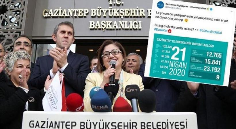 Gaziantep Belediyesi'nden güldürmeyen espriye özür