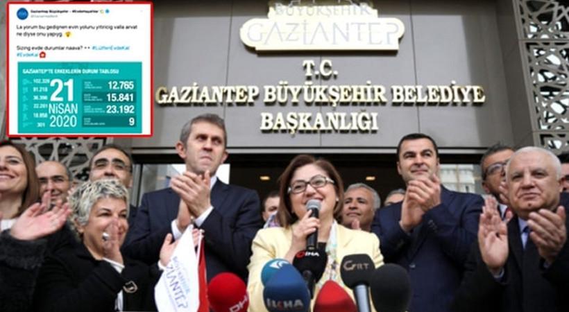 Gaziantep Belediyesi'nin skandal paylaşımına tepki
