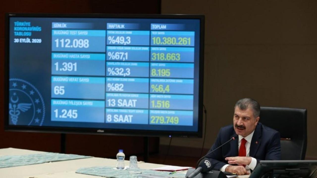 Türkiye bu sorunun yanıtını arıyor: Vaka sayısı kaç?